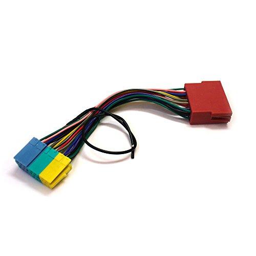 Mini-ISO (8-Pin) Blockadapter für Audi VW Skoda & Seat