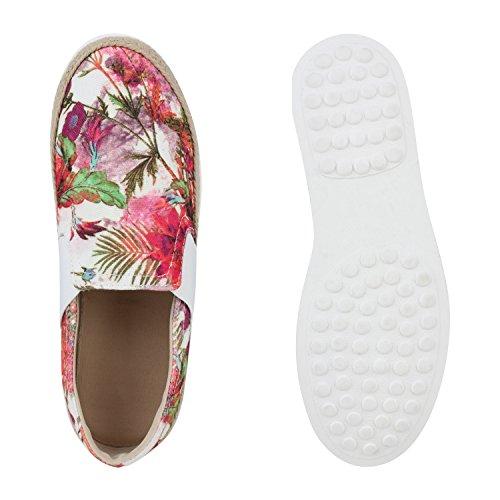 Damen Bast Slip-ons Slipper Sneakers Pink Muster