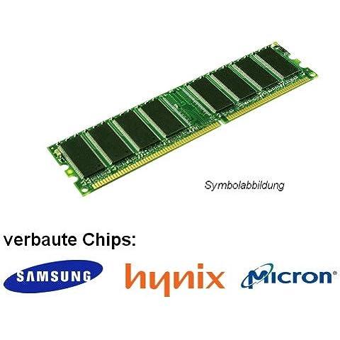 Samsung - Memoria RAM DDR (PC 3200U, 1 x 1GB, 400MHz, LO-DIMM, Samsung, Hynix o Micron)