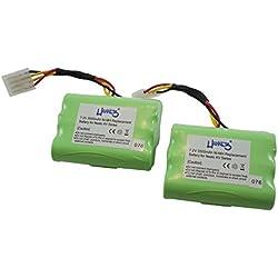 Hannets Kit d'accessoires Premium Neato I 2 Batteries Neato XV Signature Pro, Batterie de Remplacement Neato 3500mAh 7.2V pour Modèle signature pro No. 945-0005