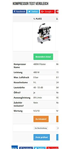 IMPLOTEX Flüsterkompressor 480W - 4