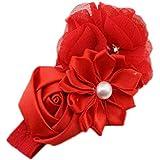 Gloryelen Baby Girl Hair Band Flower Pearl Headwear For 3-36 Months #7