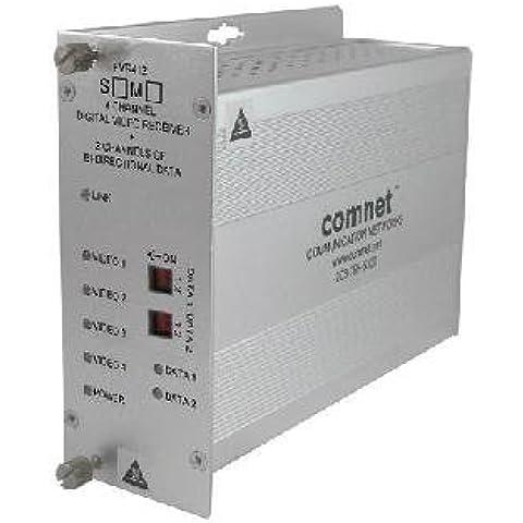 fvt412s1comnet, Digital trasmettitore, 4x Video, 2x dati Duplex in Fibra