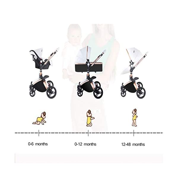 Stroller, Two-Way SUV-Class Stroller, High-Profile Light Folding Baby Four-Wheeled Cart YSSY - Triangular frame, greatly improving the load-bearing and shock-absorbing performance of the body. - High-end environmentally-friendly PU leather, waterproof and anti-fouling, a clean wipe. - SUV-level suspension design, easy to apply to a variety of road surfaces. 2