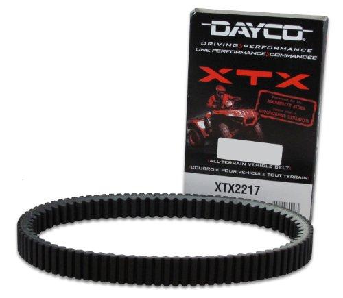 DAYCO XTX2217XTX Extreme Drehmoment ATV/UTV Antriebsriemen