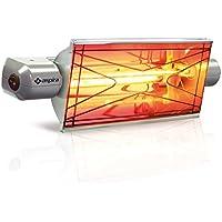 Fantini Cosmi AP6460 -Calefactor eléctrico por rayos infrarrojos