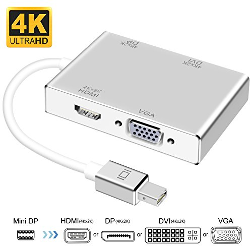 Mini Displayport zu displayport Adapter, ink-topoint 4 in 1 Thunderbolt auf VGA HDMI 4k*2k DVI Display Konverter für MacBook, MacBook Pro,Microsoft Surface Pro, Macbook Air,iMac,Monitor, HDTV,Beamer