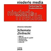 Schemata Zivilrecht - Karteikarten: 2018