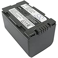 Battery for Panasonic CGR-D16SE/ 1B, 7.4V, 2200mAh, Li-ion