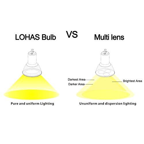 LOHAS 5 Bombillas LED GU10