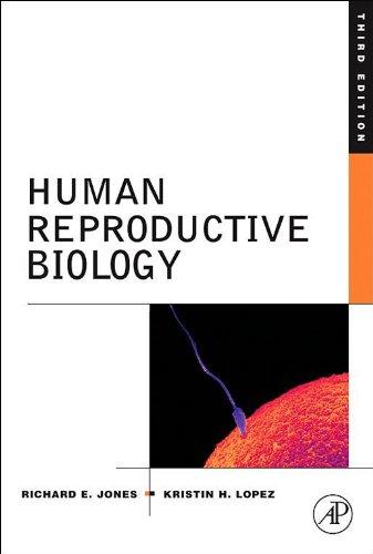 Human Reproductive Biology (English Edition)