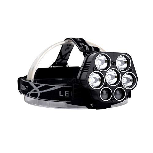 WOLFTEETH Lampe de tête LED Lampe torche frontale Lumière pour Camping Randonnée utilisation d'urgence