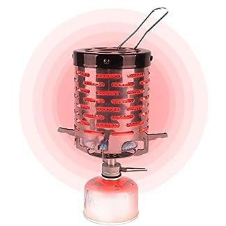 ALIXIN-Estufa de Camping portátil Mini Estufa de Calentamiento de Carpa,Adaptador de Calentador de Estufa para mochilero al Aire Libre Senderismo Viajar BBQ y Estufa de Gas butano Quemador Pesca.