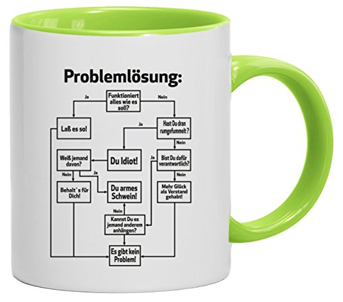 Lustige Geschenkidee Bürohumor Büro Kaffeetasse 2-farbige Tasse Problemlösung, Größe:...