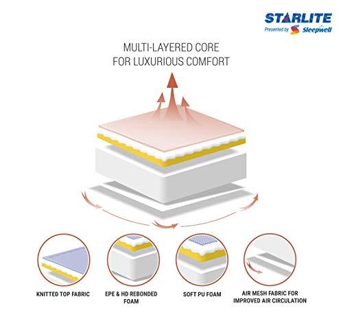 Sleepwell Starlite Glamour Extra Firm Bonded Foam Mattress (72x48x5) Image 3
