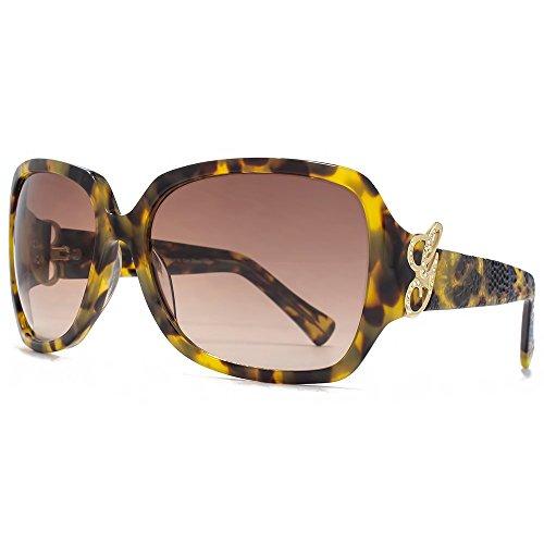 Guess Designer Sonnenbrillen