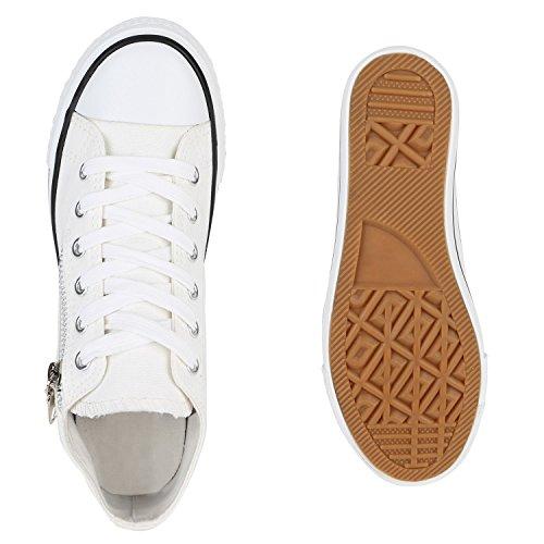 Sneaker-Wedges Damen Zipper Sneakers Turnschuhe Keil Absatz Weiß