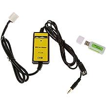 Aux-in Adaptador De Interfaz De Radio Reproductor De Mp3 Del Coche Del USB Para El Elemento De Acuerdo Odisea