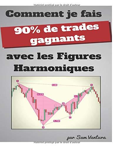 Comment je fait 90% de trades gagnants avec les Figures Harmoniques