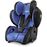 RECARO Young Sport Hero Car Seat (Group 1/2/3, Saphir)