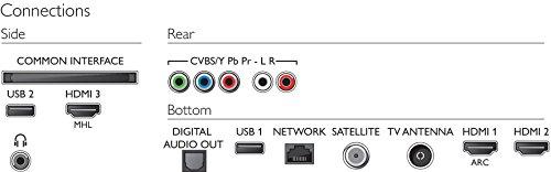 Philips 6500 series Smart TV LED UHD 4K ultra sottile 55PUS6503/12
