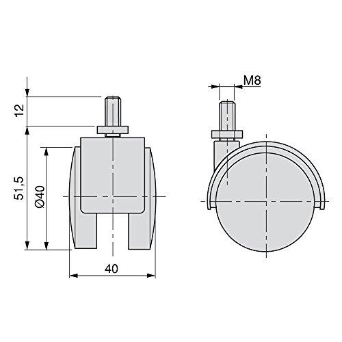 41ujheTxJ5L - EMUCA Ruedas para Muebles, Kit de 4 Ruedas giratorias gemelas Negras con Perno M8x12, Ø 40mm