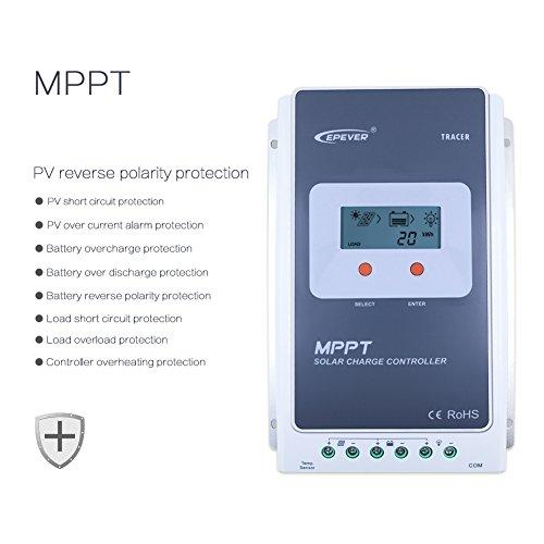 MPPT Solar Ladegerät Tracer A/BN Serie (3210A+WIFI box+TS-R)