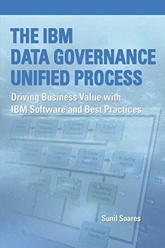 the-ibm-data-governance-unified-process-driving-business-value-with-ibm-software-and-best-practices