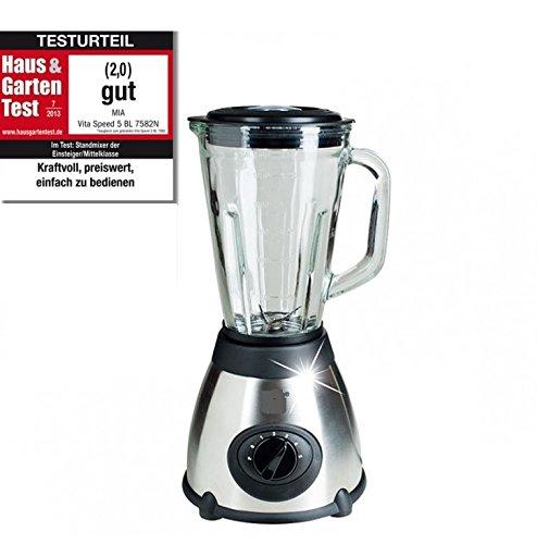 VitaSpeed Edelstahl Standmixer/Smoothie Maker mit Glaskrug (500 Watt), 1,5 L Fassungsvermögen, Mixer mit 19.000 U/min max, Edelstahl