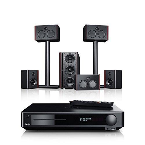 Teufel System 4 THX Impaq '5.1-Set' Schwarz Film Subwoofer Lautsprecher Movie Musik Raumklang Sound Heimkino DTS HD Komplettanlagen 5.1 Soundanlage