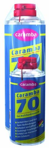 Caramba Für Auto- und Motorradmotoren