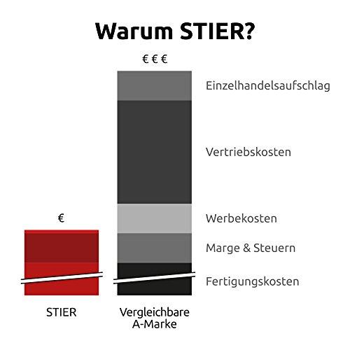 STIER Kabelbinder | 100 Stück I Nylon | 4,8×280 mm | Weiß| Innenverzahnt | Abgerundete Kanten I UV Stabil I Befestigung & Bündelung | - 3