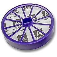 vhbw allergia filtro HEPA per aspirapolvere Dyson DC07, DC14di ricambio.