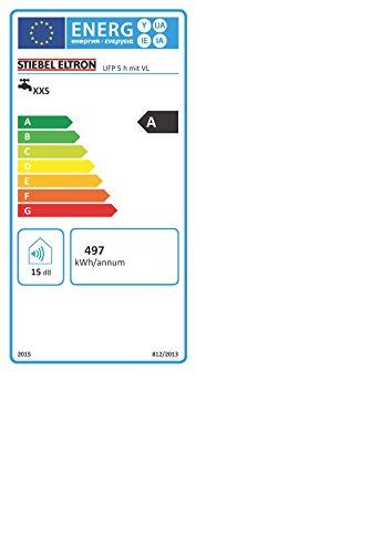STIEBEL ELTRON offener Kleinspeicher UFP 5 h mit Mischbatterie VL, 2 kW, 5 l, drucklos, Übertisch, stufenlose Temperaturwahl über Drehwähler, 222159