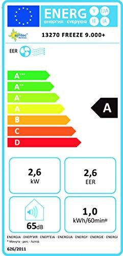 SUNTEC mobiles lokales Klimagerät FREEZE 9.000+  [Für Räume bis 80 m³ (~34 m²), Kühlen + Entfeuchten, 9.000 BTU/h, Energieeffizienzklasse A]