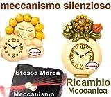 MECCANISMO SILENZIOSO TOP C22 con filettatura alta anche x sostituire meccanica OROLOGI difettosi