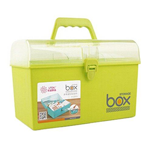 Blancho Accueil/Voyager Box Médecine Rectangle Portable Cabinet Boîte de rangement Vert