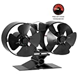 Fans For Large Rooms Review and Comparison