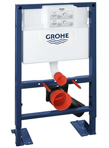 GROHE...