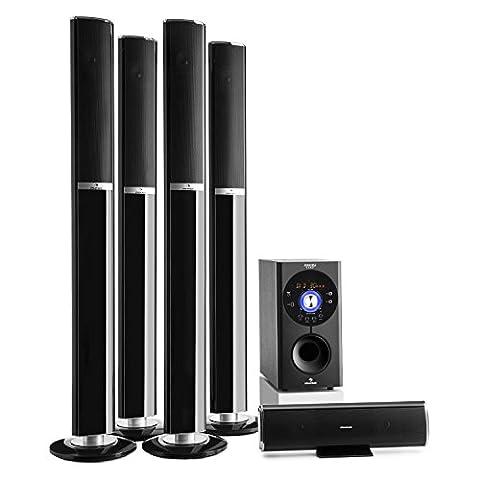 auna Areal 652 5.1-Surround Sound-System Heimkinosystem Lautsprechersystem (145 Watt RMS Leistung, Bluetooth, USB-Anschluss, SD-Slot, AUX-Eingang, zwei Mikrofonanschlüsse) schwarz