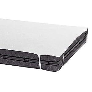Bedecor Matratzenschoner Wasserdicht Wasserundurchlässige Matratzenauflage Baumwolle 60×120 cm Original Oeko-TEX