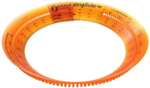 hen Lineal mit metrischer Skala ()