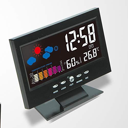 STHfficial LCD Digital Thermometer Feuchtigkeitssensor Hintergrundbeleuchtung Temperatur Instrumente Thermostat Außenwetterstation New Multitool (Outdoor-atomuhr)