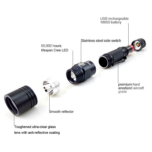 Wowtac® A1 KaltWeiß Taschenlampe Praktische LED Taschenlampe, Superhell 550 Lumen Cree LED, IPX7 Wasserfest, 5 Einstellungen Low/Mid/High/Trubo/Strobo für Campen, Wandern und Notfälle