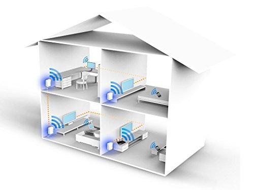 wifi powerline extender