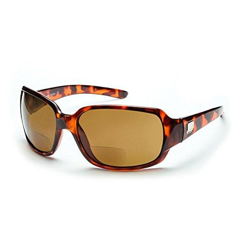 Urbanium Eyewear stylische Sonnenbrille mit Sehstärke Modell Monaco mit polarisierten Gläsern in havanna-braun mit Addition +2.00