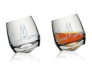 Witziges Wackelglas ~ Agrippina ~ Wasserglas Trinkglas Glas Skyline Köln kölsch