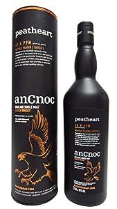 anCnoc Peatheart Single Malt Whisky from Knockdhu
