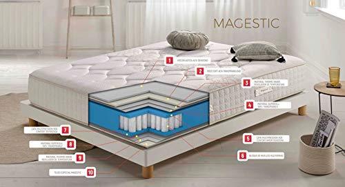 Simpur Relax  Matelas Magestic de ressorts ensachés avec mousse á mémorie 140x190 cm Soutien Mi-Ferme et un accueil moelleux  Hauter 30 cm  Avec 9 couches différentes  Longue durabilité