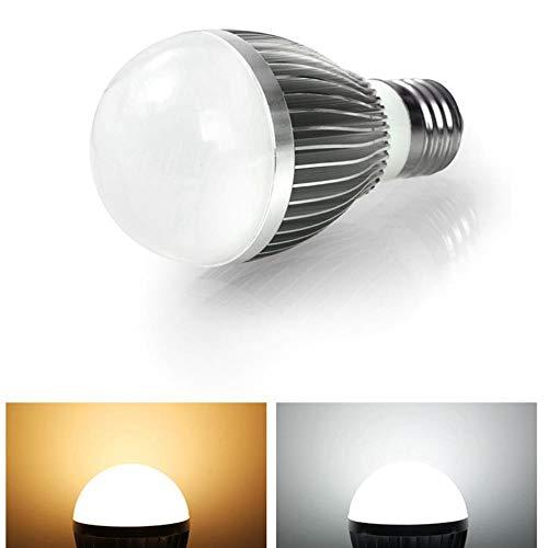 Cwill 10 STÜCKE 12 V eingang E27 Led-lampe licht 3 Watt Led-lampe für solar panel DIY aluminiumgehäuse Bjornled warmweiß 3000 Karat reinweiß 6000 Karat, warmweiß 3000 Karat, 3 watt